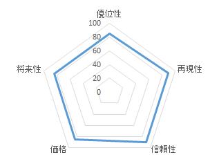 合気道FX -AIKIDO FX-