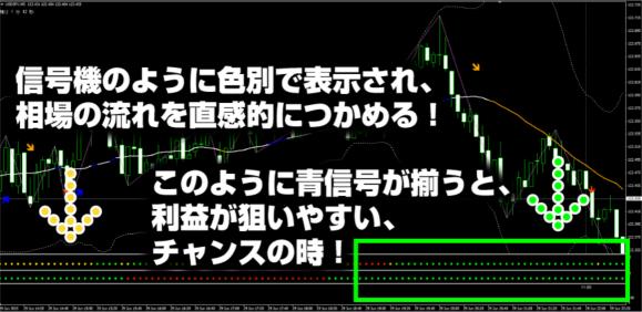 FXスキャル・パーフェクトシグナル