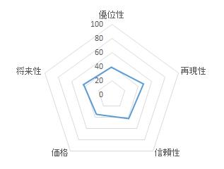 お宝銘柄配信【株ドカン!】無料版
