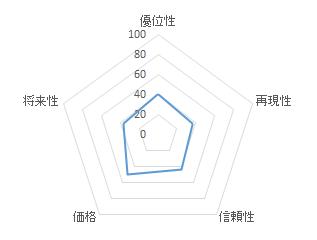 億トレFX~7DAYSプロトレーダー育成カリキュラム~