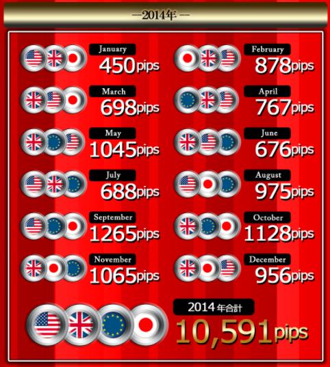 IQ190 Trade理論 超速スキャルFX