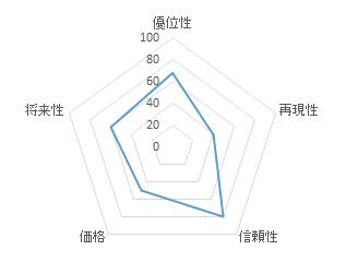 岡安盛男のFX極(モリオのFX)