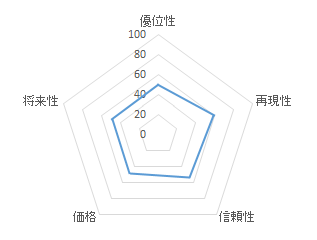 モンスター・トレンドゾーンFX