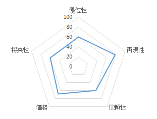 FOREX48(フォレックス48)