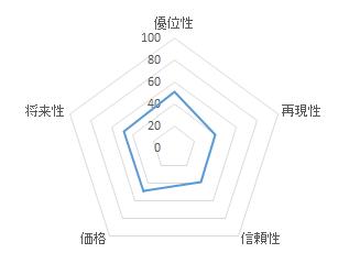 三尊無双FX ~人生逆転プロジェクト~