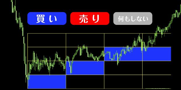 フレームトレードFX【検証・評価】レビュー